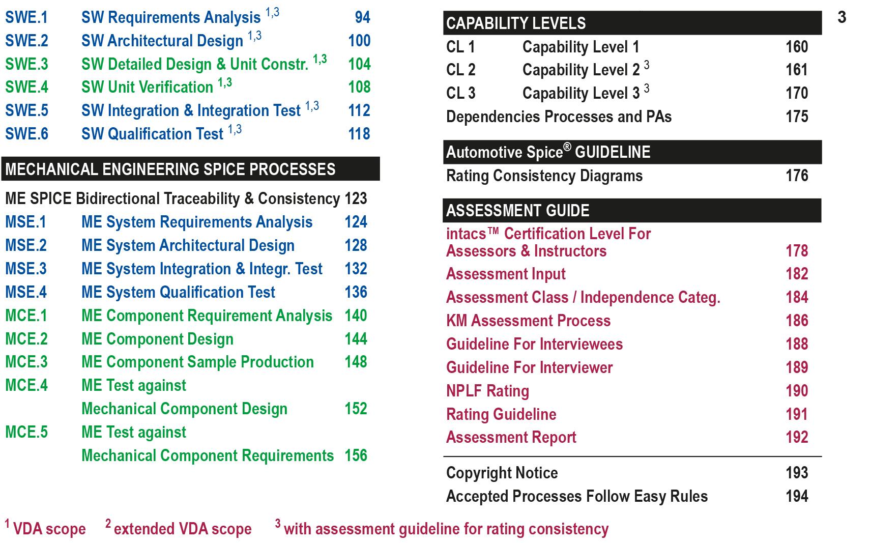 Knuevener Mackert Booklet table of content