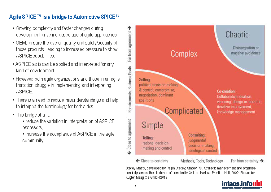 Agile SPICE ia a bridge to Automotive SPICE